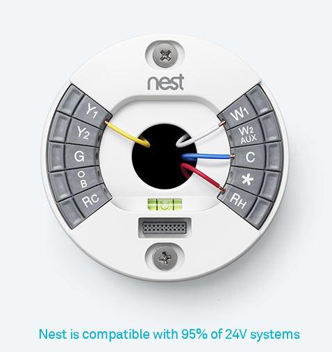 Nest 3